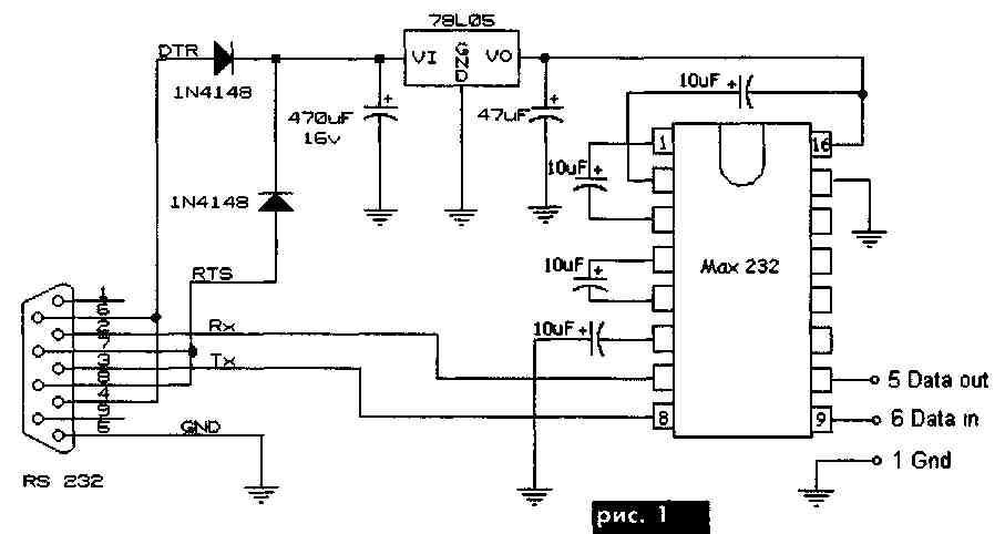 Схема кабель сотового com port